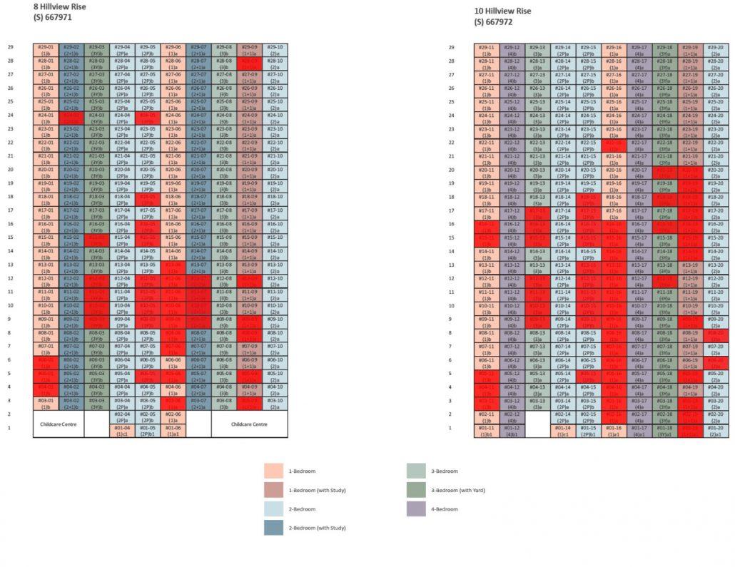 Midwood Condo Elevation Chart